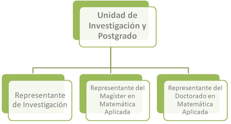 org_3
