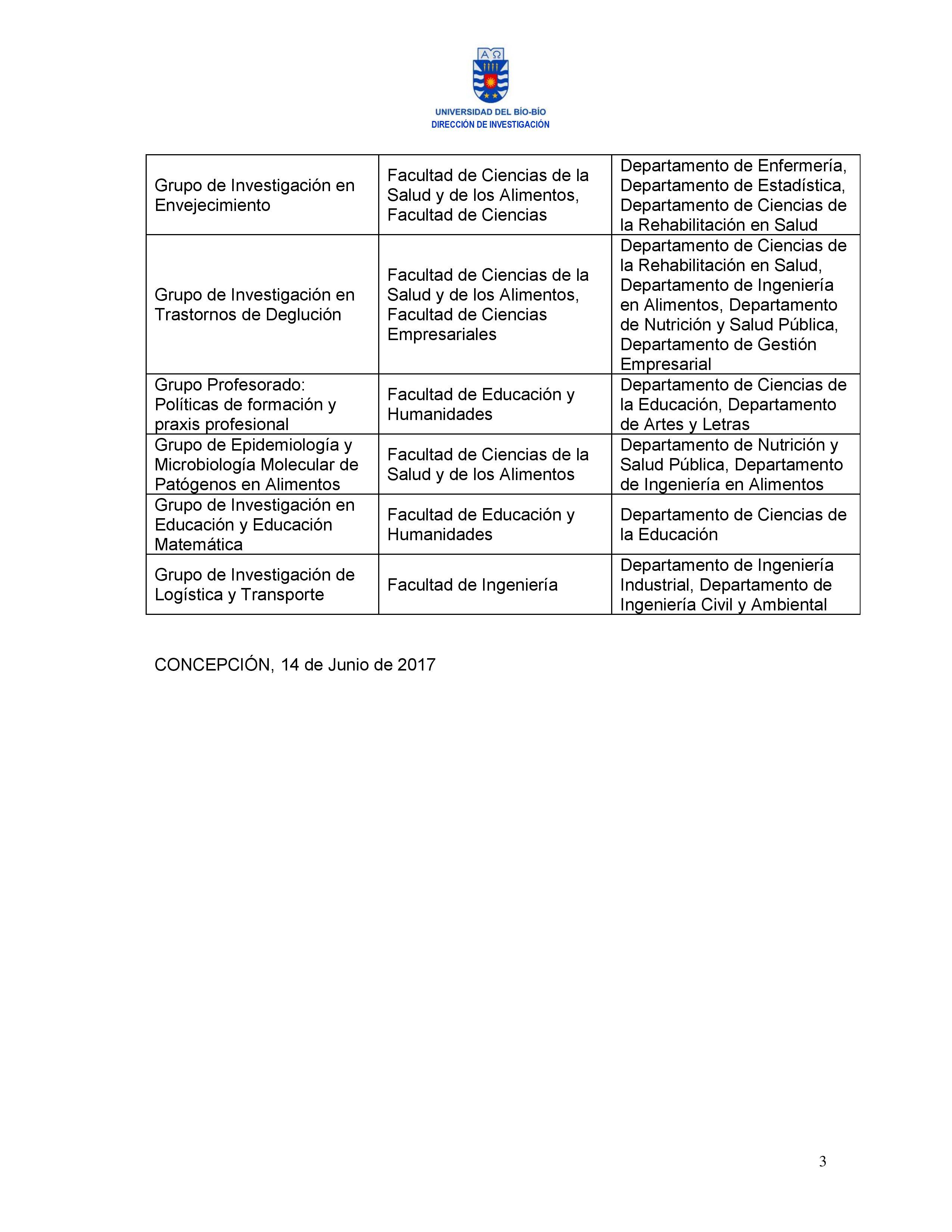 resultado-grupos-de-investigacion-2017-page-003